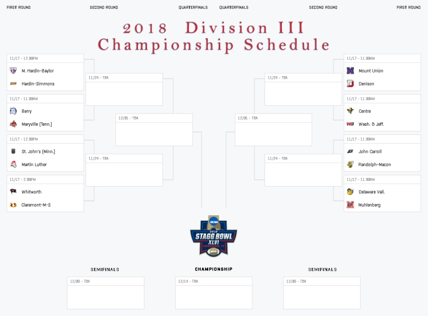 Division III Football Official Bracket First Round